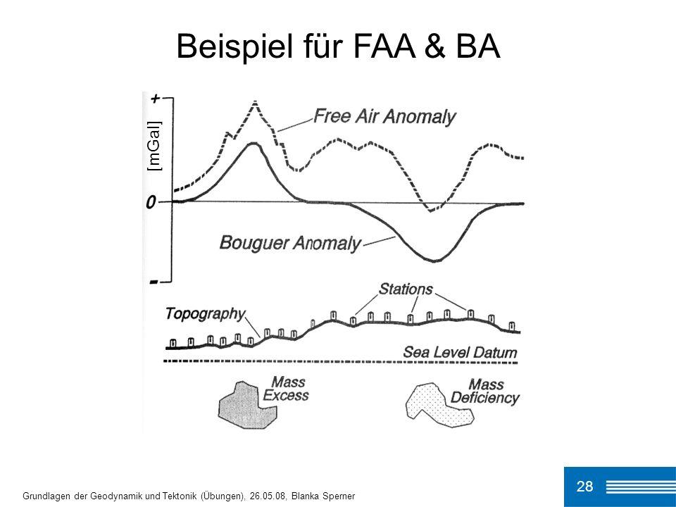 Beispiel für FAA & BA [mGal] 28